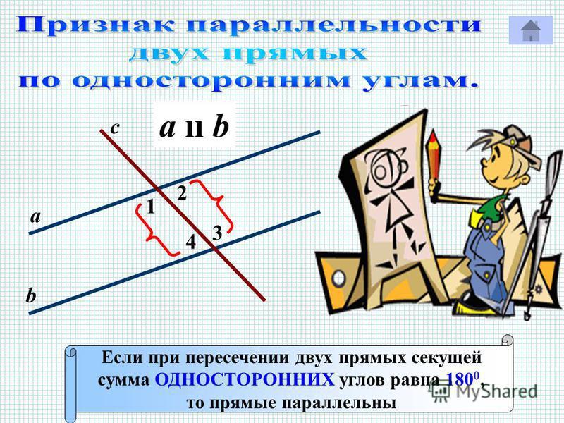 1 с Р 2 3 4 а b Если при пересечении двух прямых секущей сумма ОДНОСТОРОННИХ углов равна 180 0, то прямые параллельны a ıı b