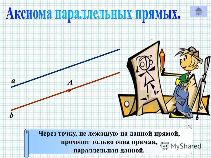 а b Через точку, не лежащую на данной прямой, проходит только одна прямая, параллельная данной. А