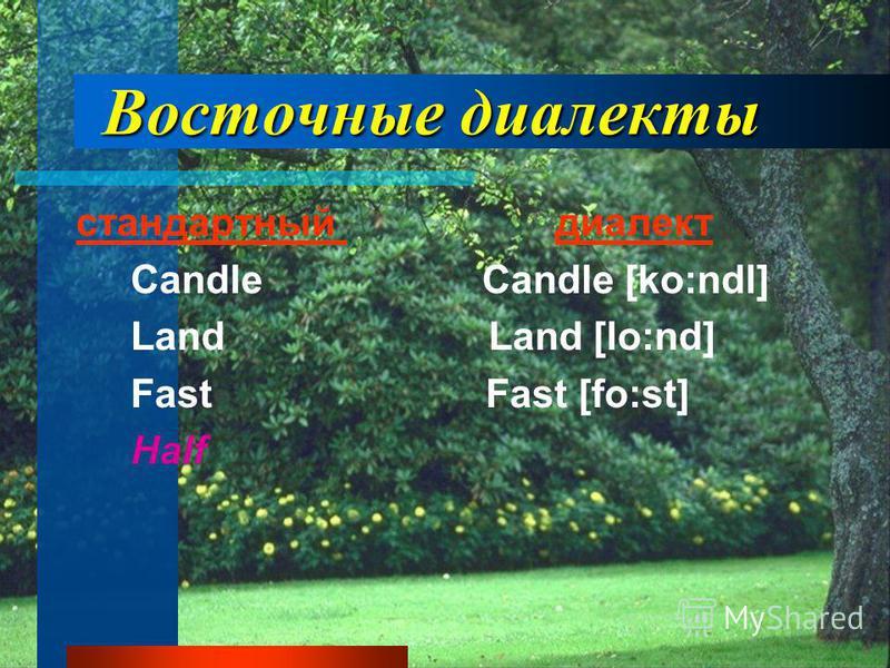 Восточные диалекты стандартный диалект Candle Candle [ko:ndl] Land Land [lo:nd] Fast Fast [fo:st] Half