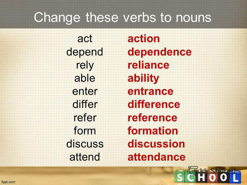 Change these verbs to nouns act depend rely able enter differ refer form discuss attend action dependence reliance ability entrance difference reference formation discussion attendance