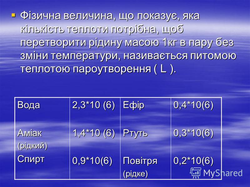 Фізична величина, що показує, яка кількість теплоти потрібна, щоб перетворити рідину масою 1кг в пару без зміни температури, називається питомою теплотою пароутворення ( L ). ВодаАміак(рідкий)Спирт 2,3*10 (6) 1,4*10 (6) 0,9*10(6) ЕфірРтутьПовітря(рід