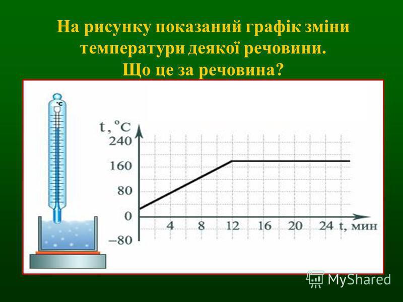 На рисунку показаний графік зміни температури деякої речовини. Що це за речовина?