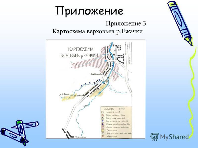 Приложение Приложение 3 Картосхема верховьев р.Ежачки