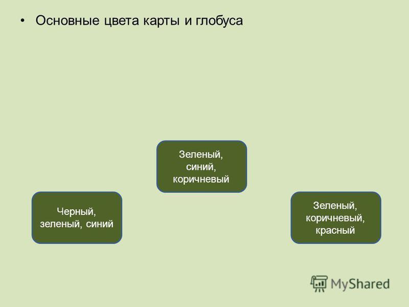 Основные цвета карты и глобуса Зеленый, синий, коричневый Черный, зеленый, синий Зеленый, коричневый, красный