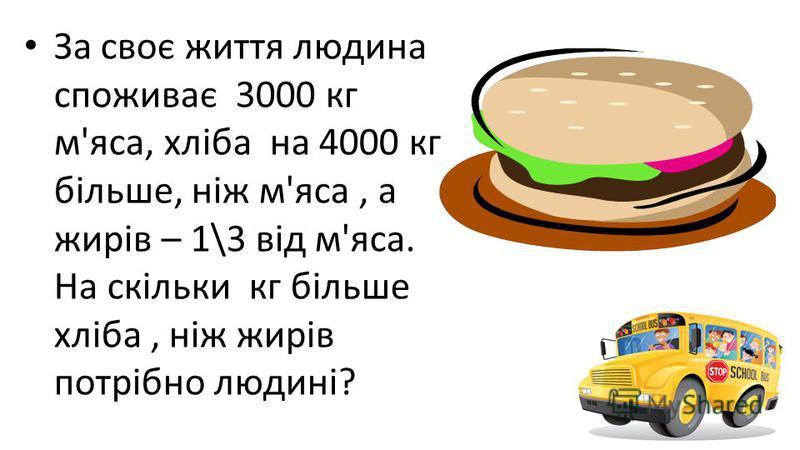 За своє життя людина споживає 3000 кг м'яса, хліба на 4000 кг більше, ніж м'яса, а жирів – 1\3 від м'яса. На скільки кг більше хліба, ніж жирів потрібно людині?
