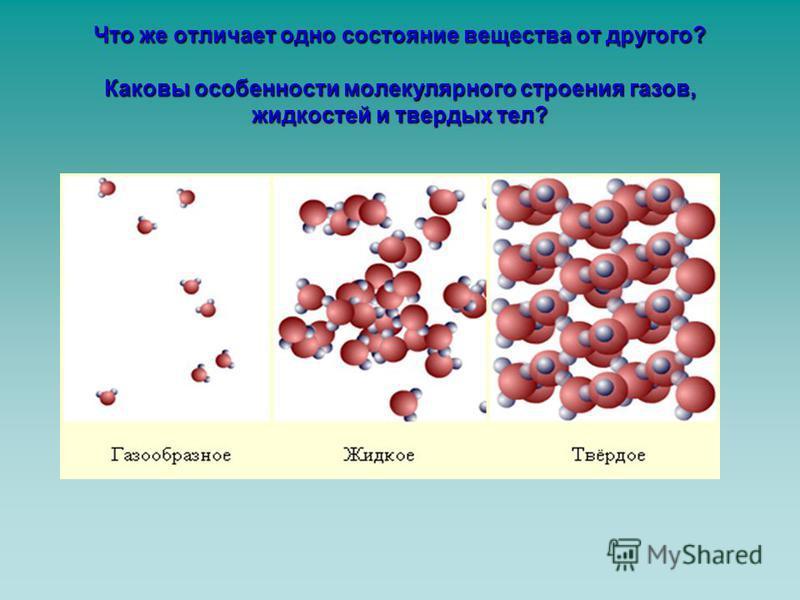 Что же отличает одно состояние вещества от другого? Каковы особенности молекулярного строения газов, жидкостей и твердых тел?