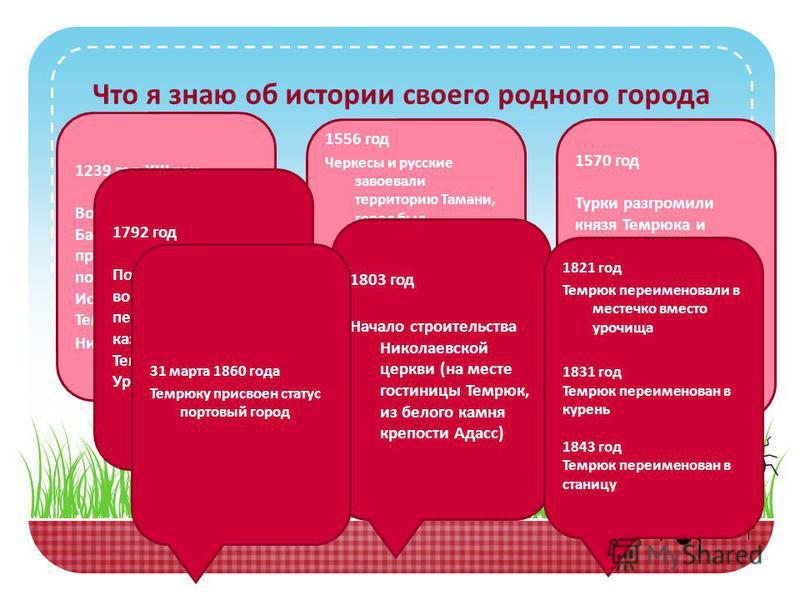 Что я знаю об истории своего родного города 1239 год XIII век Во время нашествия Батыя монголо-татары прогнали половцев построили город Источник «Летопись Темрюкской Николаевской церкви » 1556 год Черкесы и русские завоевали территорию Тамани, город