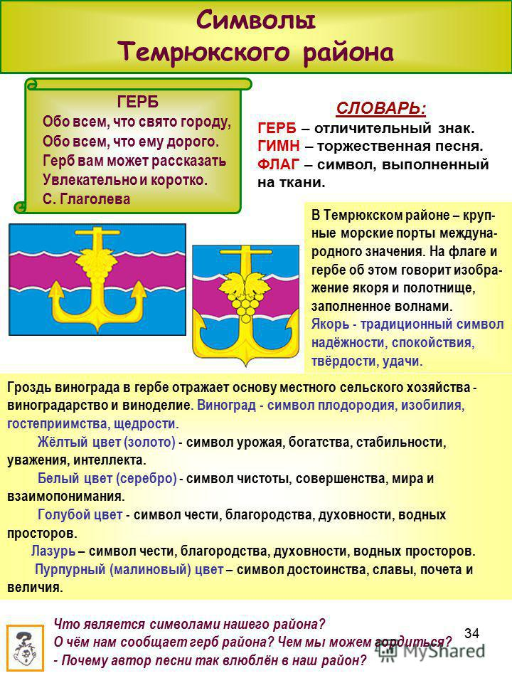 34 Символы Темрюкского района Гроздь винограда в гербе отражает основу местного сельского хозяйства - виноградарство и виноделие. Виноград - символ плодородия, изобилия, гостеприимства, щедрости. Жёлтый цвет (золото) - символ урожая, богатства, стаби