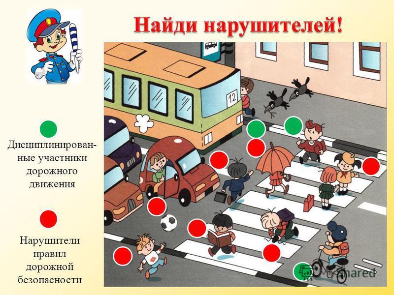 Нарушители правил дорожной безопасности Дисциплинирован- иные участники дорожного движения