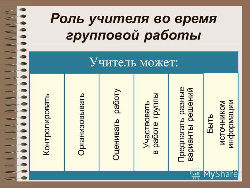 Роль учителя во время групповой работы Учитель может: Контролировать Организовывать Оценивать работу Участвовать в работе группы Предлагать разные варианты решений Быть источником информации 12