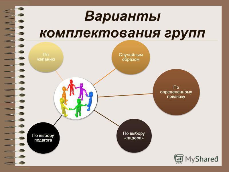 Варианты комплектования групп 4