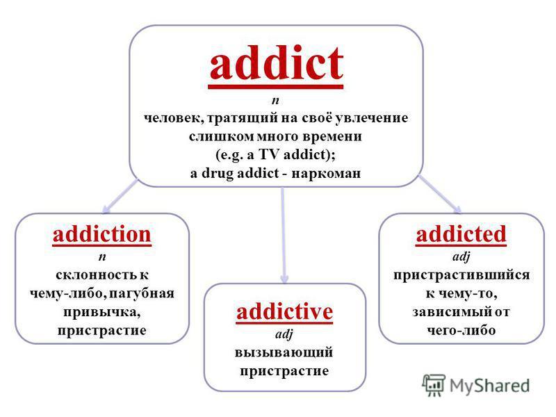 addictive adj вызывающий пристрастие addiction n склонность к чему-либо, пагубная привычка, пристрастие addicted adj пристрастившийся к чему-то, зависимый от чего-либо addict n человек, тратящий на своё увлечение слишком много времени (e.g. a TV addi