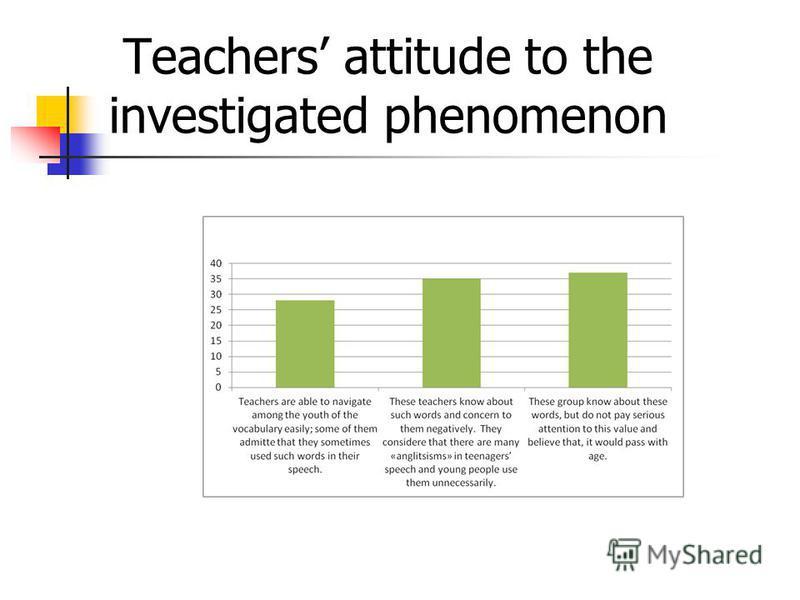 Teachers attitude to the investigated phenomenon