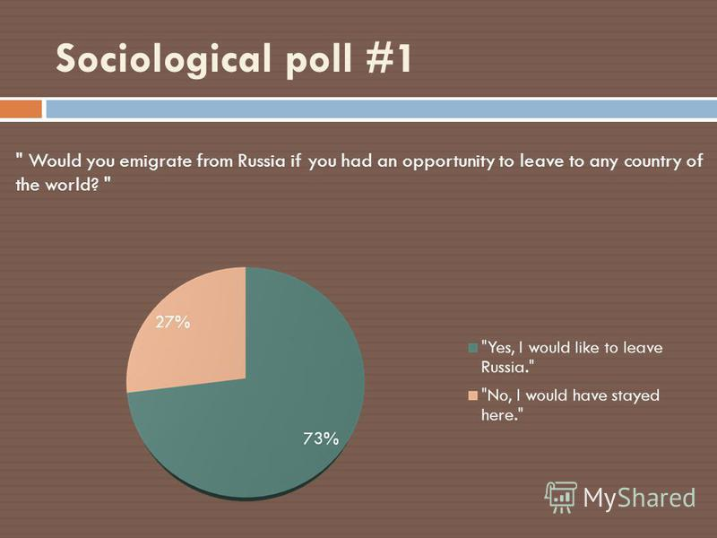 Sociological poll #1  Would you emigrate from Russia if you had an opportunity to leave to any country of the world?