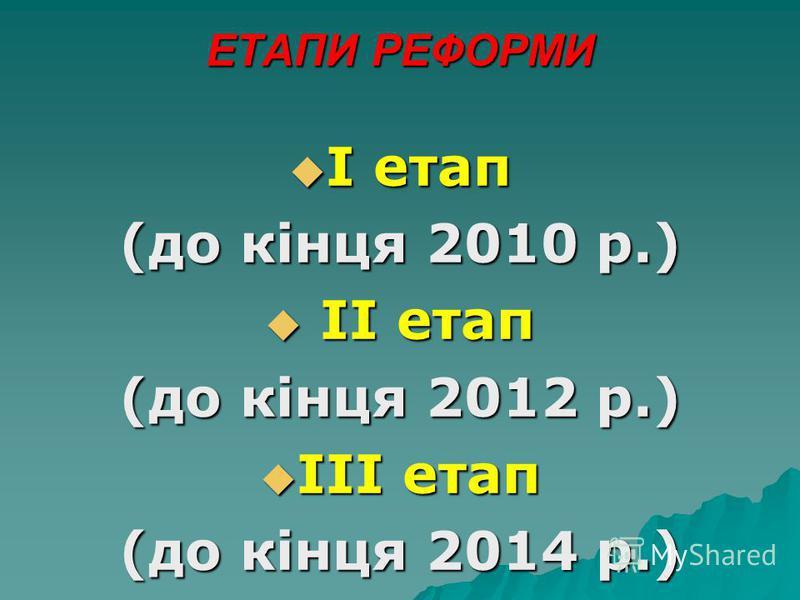 ЕТАПИ РЕФОРМИ I етап I етап (до кінця 2010 р.) II етап II етап (до кінця 2012 р.) III етап III етап (до кінця 2014 р.)