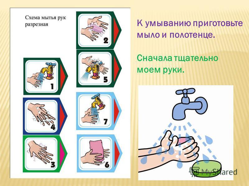 Уход за кожей: Каждое утро и вечер все должны умываться. http://fashiony.ru http://www.beauly.ru