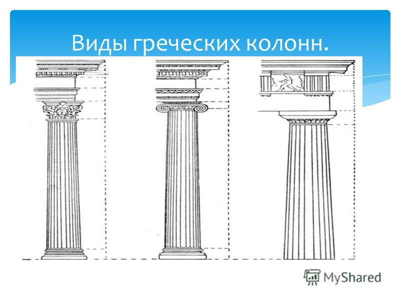 Виды греческих колонн.