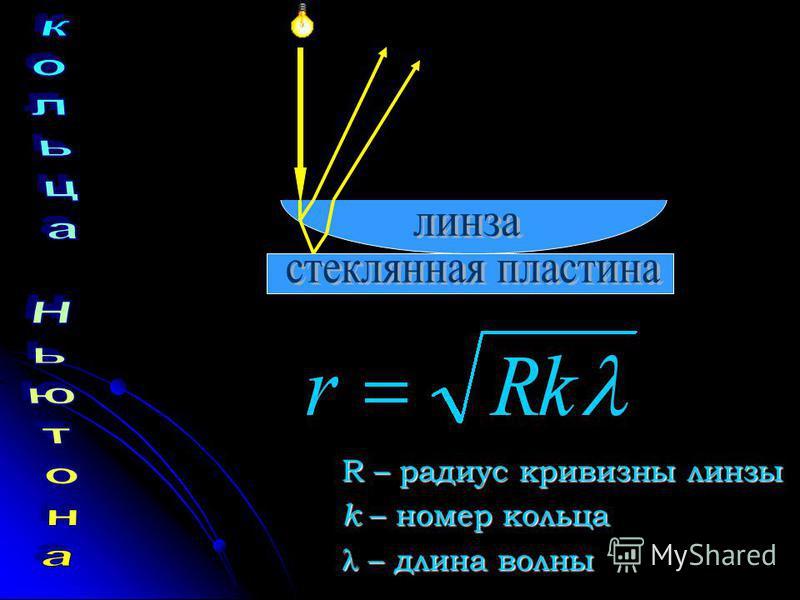 R – радиус кривизны линзы k – номер кольца – длина волны – длина волны