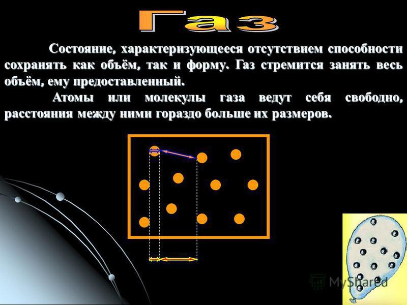 Состояние, характеризующееся отсутствием способности сохранять как объём, так и форму. Газ стремится занять весь объём, ему предоставленный. Атомы или молекулы газа ведут себя свободно, расстояния между ними гораздо больше их размеров.