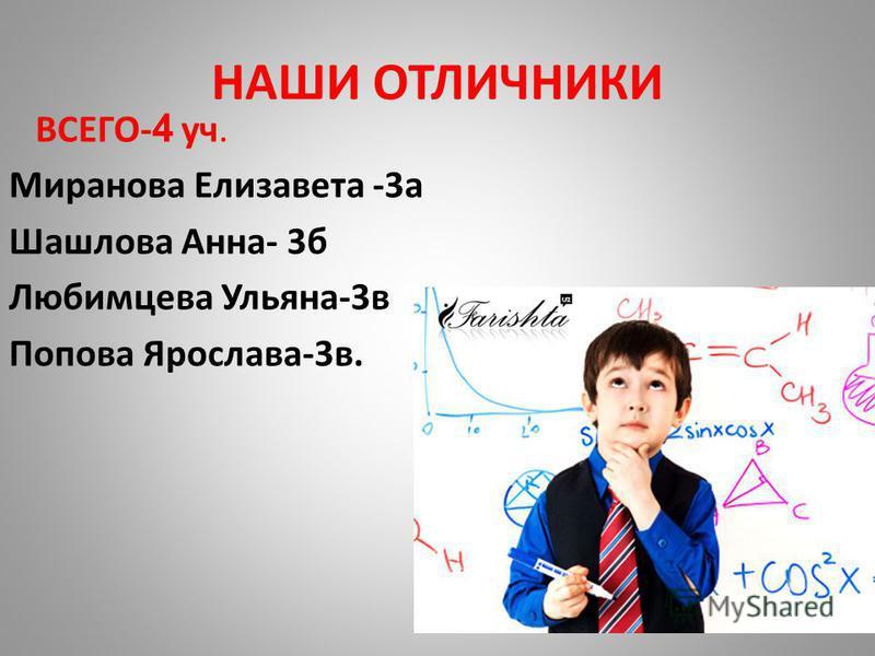НАШИ ОТЛИЧНИКИ ВСЕГО- 4 уч. Миранава Елизавета -3 а Шашлава Анна- 3 б Любимцева Ульяна-3 в Попава Ярослава-3 в.