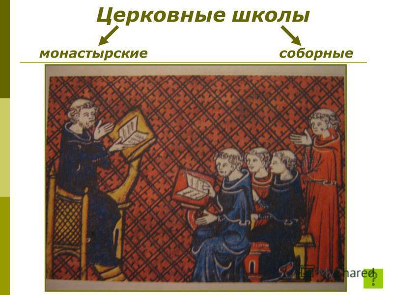 Церковные школы монастырские соборные