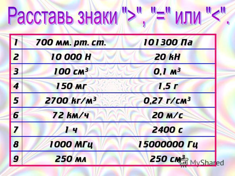 1 700 мм. рт. ст. 101300 Па 2 10 000 Н 20 кН 3 100 см 3 0,1 м 3 4 150 мг 1,5 г 5 2700 кг/м 3 0,27 г/см 3 6 72 км/ч 20 м/с 7 1 ч 2400 с 8 1000 МГц 15000000 Гц 9 250 мл 250 см 3