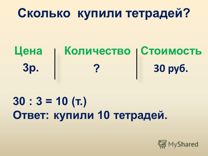 Сколько купили тетрадей? Цена КоличествоСтоимость 3 р. ? 30 руб. 30 : 3 = 10 (т.) Ответ: купили 10 тетрадей.
