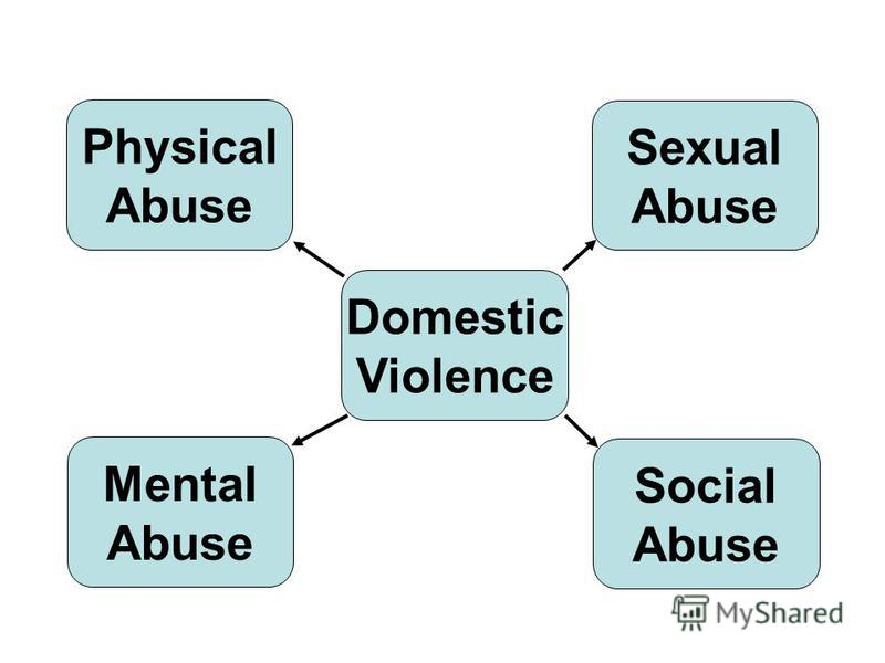 Domestic Violence Social Abuse Mental Abuse Sexual Abuse Physical Abuse