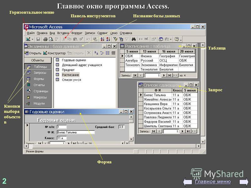 2 Главное меню Главное меню Кнопки выбора объекто в Горизонтальное меню Панель инструментов Название базы данных Таблица Запрос Форма Главное окно программы Access.