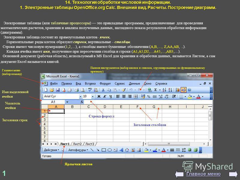 1 14. Технология обработки числовой информации. 1. Электронные таблицы OpenOffice.org Calc. Внешний вид. Расчеты. Построение диаграмм. Главное меню Главное меню Электронные таблицы (или табличные процессоры) это прикладные программы, предназначенные