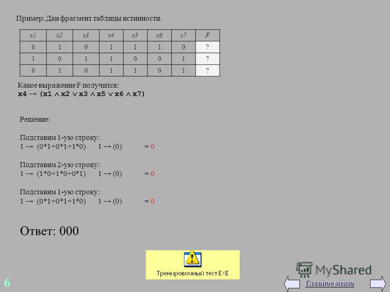 Пример: Дан фрагмент таблицы истинности. x1x2x2x3 x4x5x6x7 F 010 1110 ? 101 1001 ? 010 1101 ? Какое выражение F получится: x4 (x1 x2 x3 x5 x6 x7) Решение: Подставим 1-ую строку: 1 (0*1+0*1+1*0) 1 (0) = 0 Подставим 2-ую строку: 1 (1*0+1*0+0*1) 1 (0) =