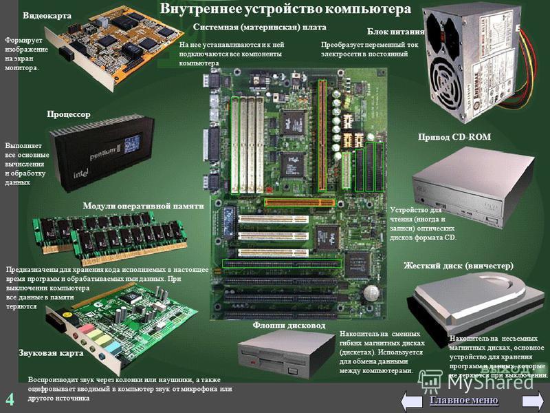 4 Внутреннее устройство компьютера Видеокарта Формирует изображение на экран монитора. Процессор Выполняет все основююнее вычисления и обработку данных Модули оперативной памяти Предназначены для хранения кода исполняемых в настоящее время программ и