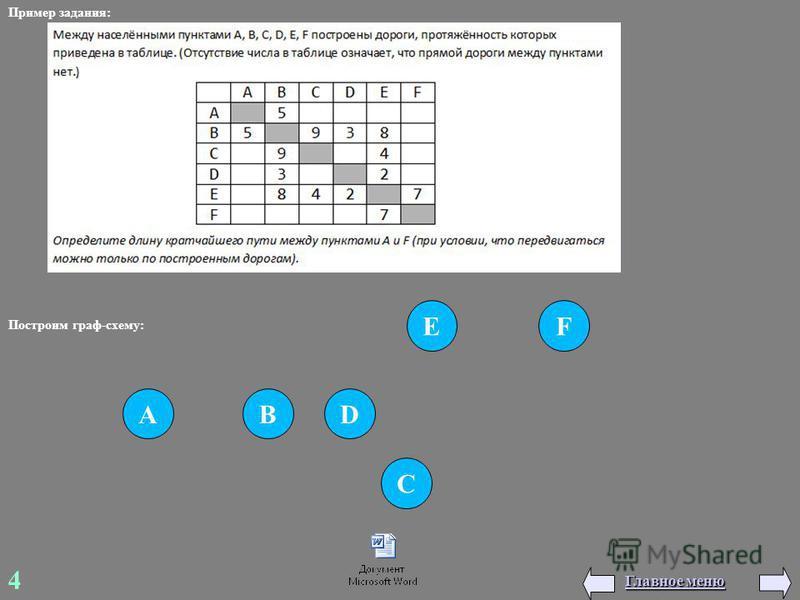 Пример задания: ABD E C F Построим граф-схему: 4 Главное меню Главное меню