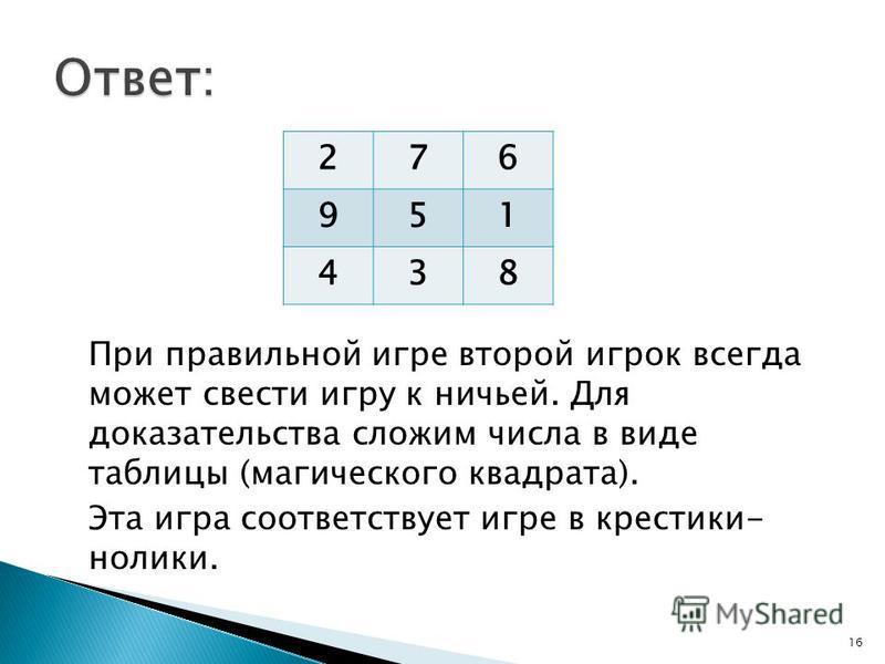 При правильной игре второй игрок всегда может свести игру к ничьей. Для доказательства сложим числа в виде таблицы (магического квадрата). Эта игра соответствует игре в крестики- нолики. 276 951 438 16