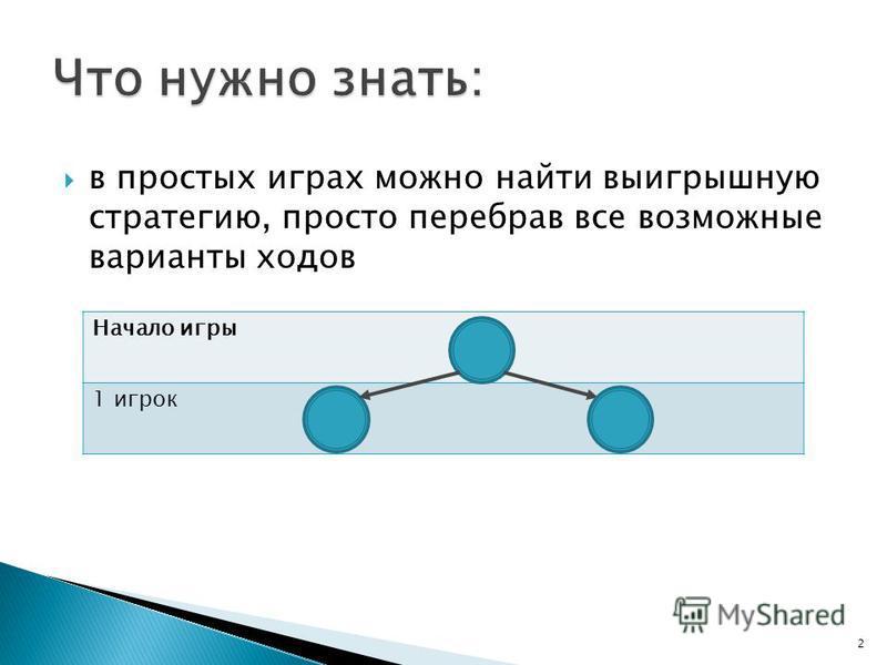 Начало игры 1 игрок в простых играх можно найти выигрышную стратегию, просто перебрав все возможные варианты ходов 2