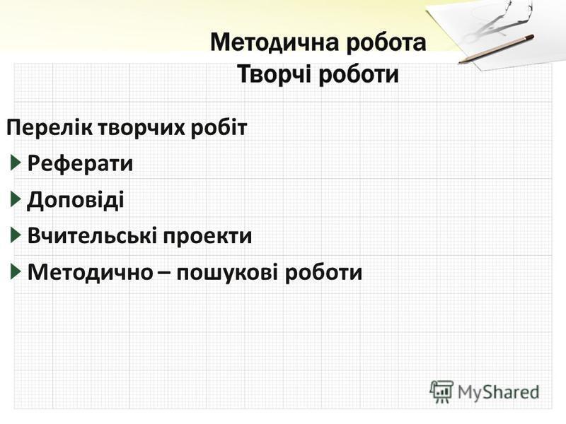 Перелік творчих робіт РефератиДоповіді Вчительські проекти Методично – пошукові роботи