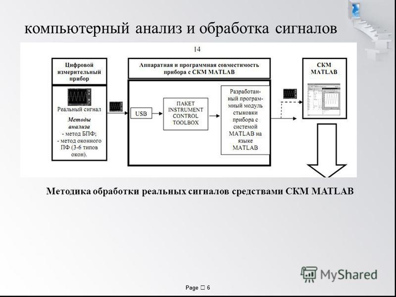 Page 6 компьютерный анализ и обработка сигналов Методика обработки реальных сигналов средствами СКМ MATLAB