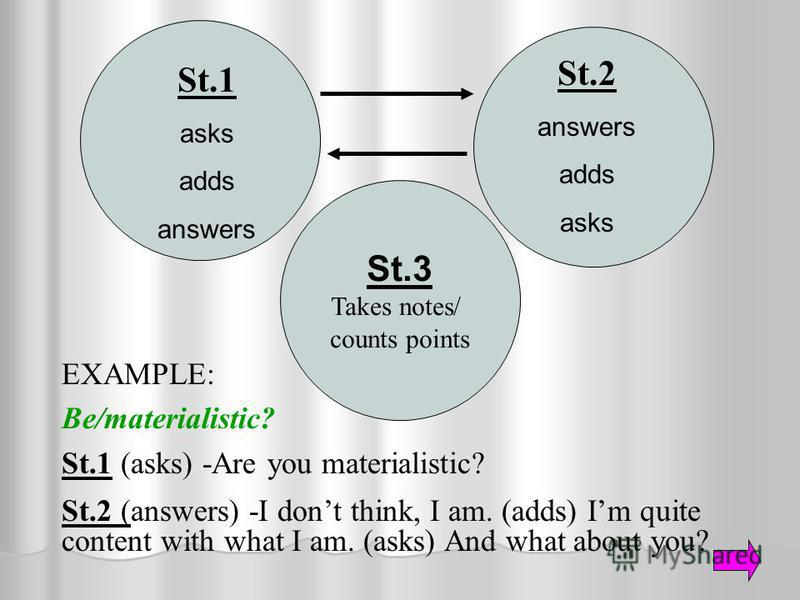 St.3 Takes notes/ counts points St.1 asks adds answers St.2 answers adds asks EXAMPLE: Be/materialistic? St.1 (asks) -Are you materialistic? St.2 (answers) -I dont think, I am. (adds) Im quite content with what I am. (asks) And what about you?