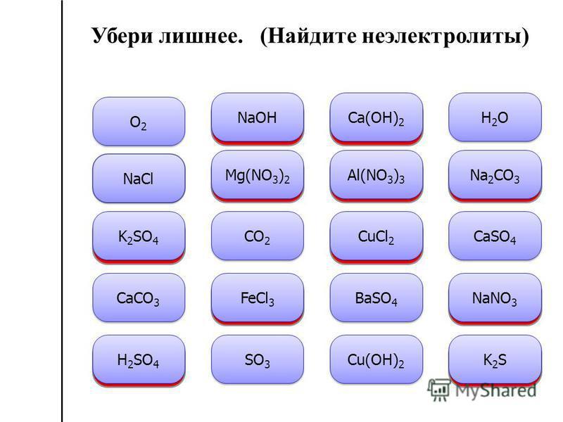 Ошибка Убери лишнее. (Найдите неэлектролиты) О2О2 О2О2 NaOH Ошибка NaCl Ошибка K 2 SO 4 CO 2 Ошибка H 2 SO 4 CaCO 3 Ошибка Mg(NO 3 ) 2 Ошибка CuCl 2 BaSO 4 H2OH2O H2OH2O CaSO 4 Cu(OH) 2 SО3SО3 SО3SО3 Ошибка FeCl 3 Ошибка NaNO 3 Ошибка K2SK2S K2SK2S C