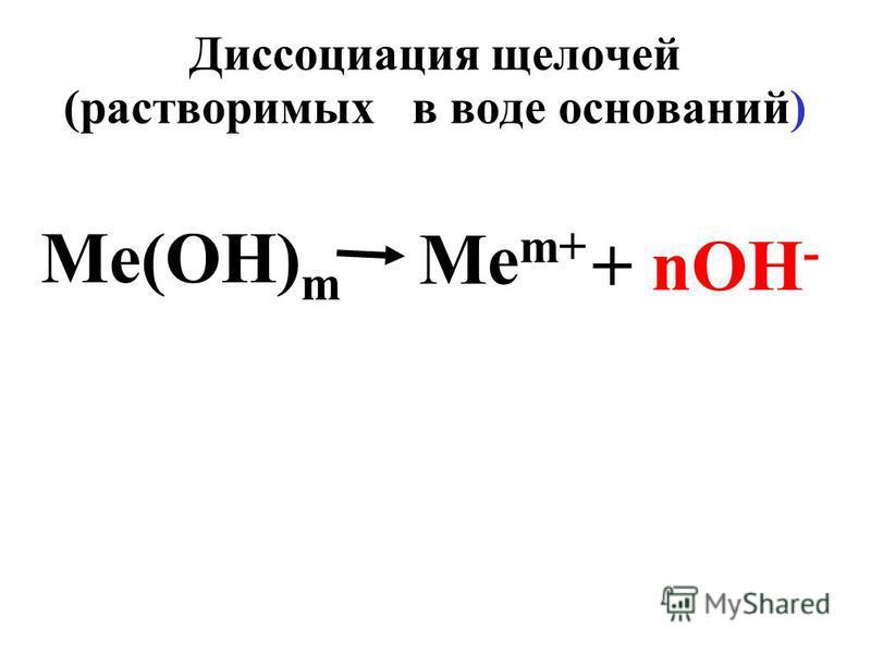 Диссоциация щелочей (растворимых в воде оснований) Me(OH) m + nOH - Me m+