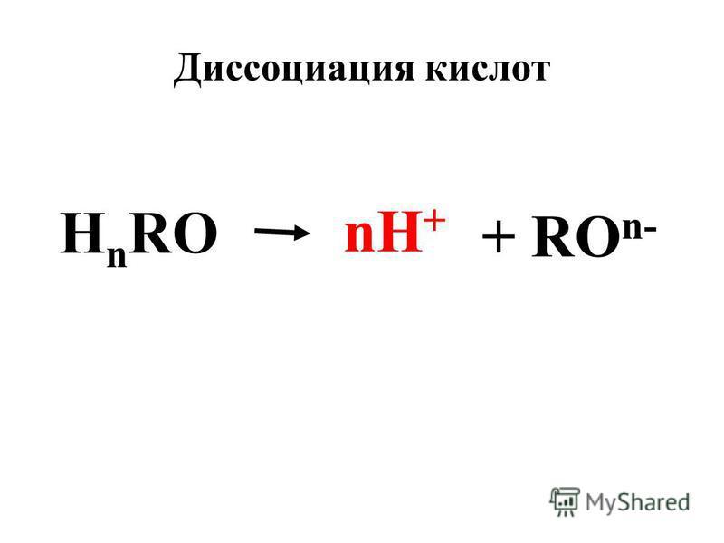 Диссоциация кислот H n RO + RО n- nH +