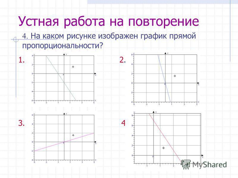Устная работа на повторение 4. На каком рисунке изображен график прямой пропорциональности? 1.2.2. 3.4.