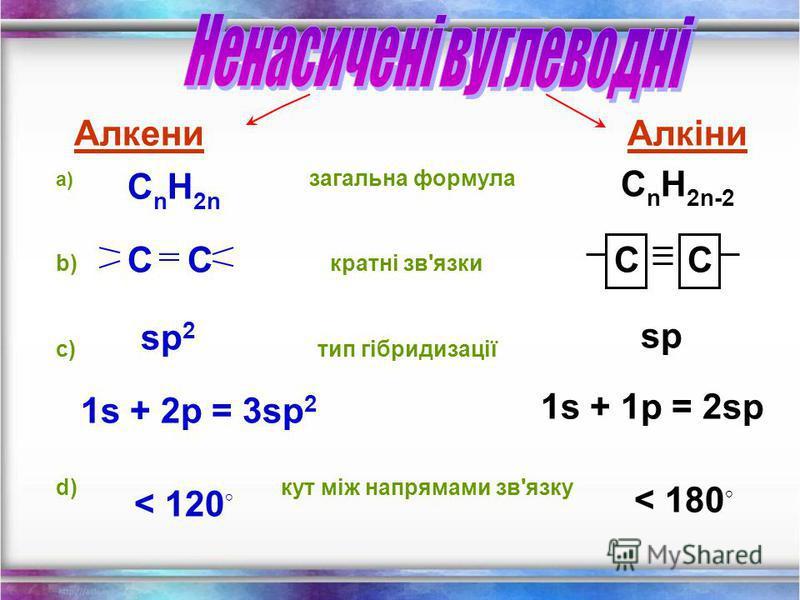 Ненасичені вуглеводні – органічні сполуки, що мають кратні звязки між атомами Карбону (подвійні – С = С – або потрійні – С Ξ С – ) Етиленові вуглеводні - органічні сполуки, що мають один подвійний звязок між атомами Карбону. Загальна формула С n H 2n