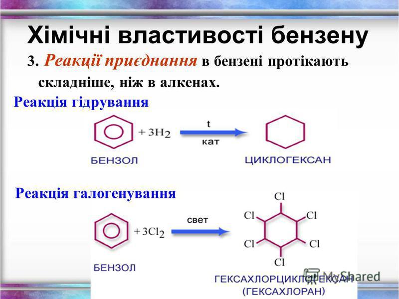 2. Реакції заміщення б) реакція нітрування – взаємодія з нітратною кислотою. Хімічні властивості бензолу. Нітробензен – вихідна речовина для оримання аніліну.
