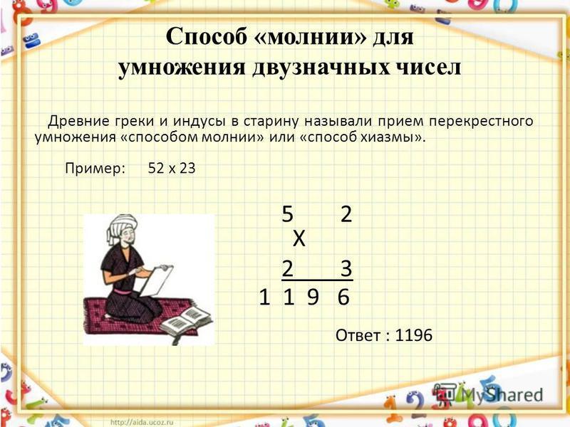 Способ «молнии» для умножения двузначных чисел Древние греки и индусы в старину называли прием перекрестного умножения «способом молнии» или «способ хиазмы». Пример: 52 х 23 5 2 X 2 3 1 1 9 6 Ответ : 1196