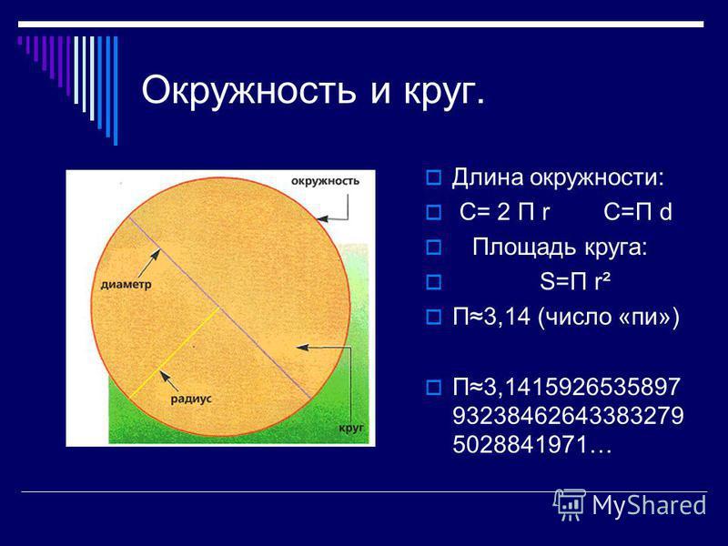 Окружность и круг. Длина окружности: C= 2 П r С=П d Площадь круга: S=П r² П3,14 (число «пи») П3,1415926535897 93238462643383279 5028841971…