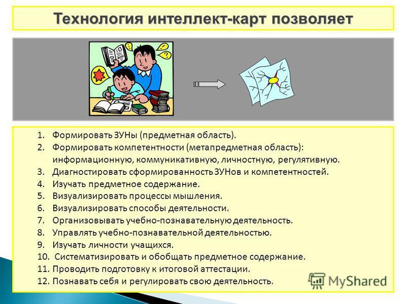 1. Формировать ЗУНы (предметная область). 2. Формировать компетентности (метапредметная область): информационную, коммуникативную, личностную, регулятивную. 3. Диагностировать сформированность ЗУНов и компетентностей. 4. Изучать предметное содержание