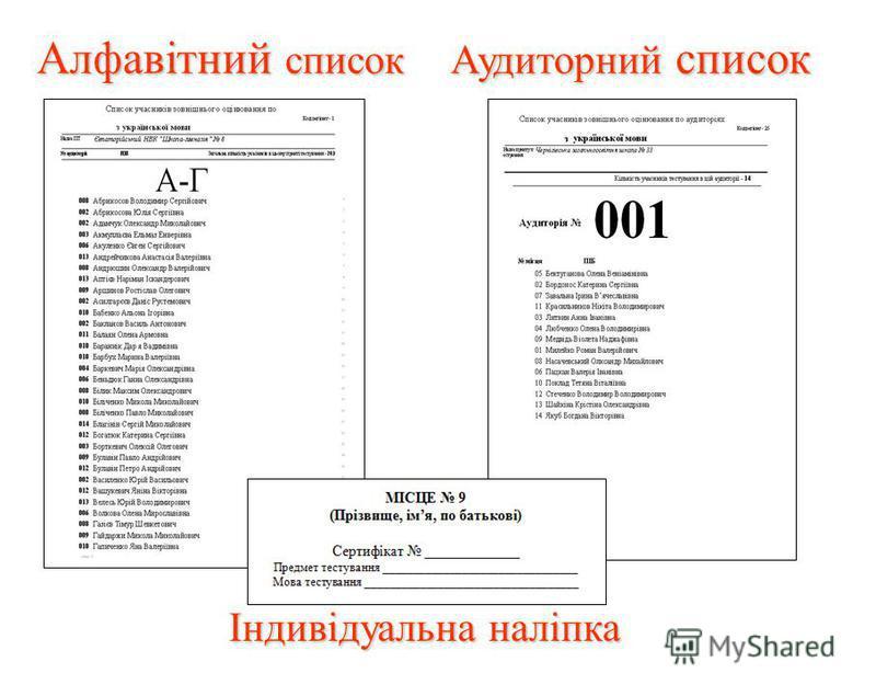 Аудиторний список Алфавітний список Індивідуальна наліпка