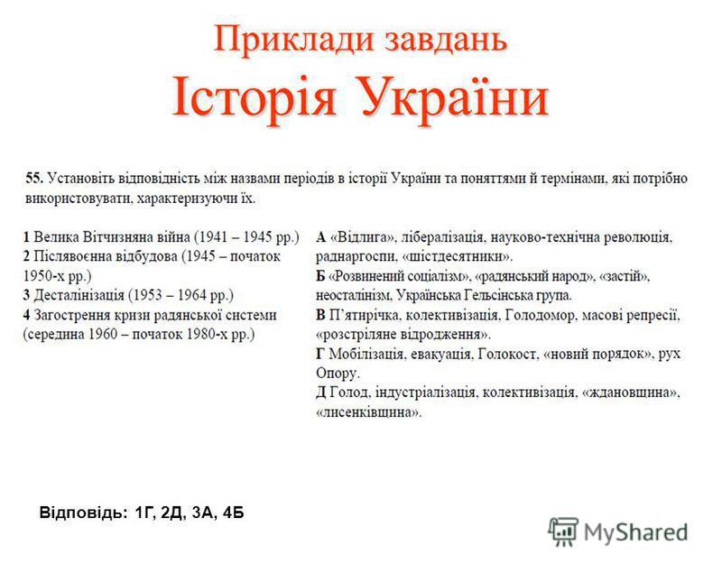 Приклади завдань Історія України Відповідь: 1Г, 2Д, 3А, 4Б