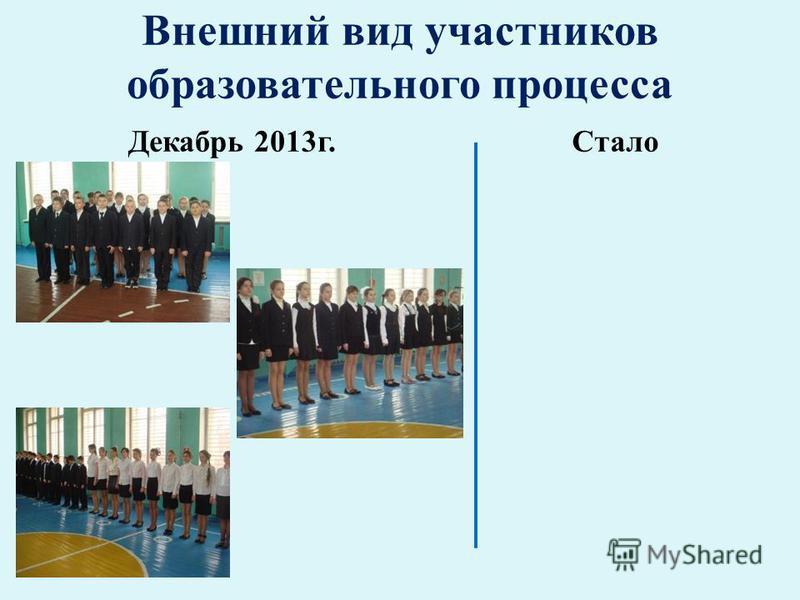 Внешний вид участников образовательного процесса Декабрь 2013 г.Стало